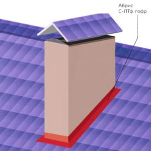 h  Абрис С-ЛТф. гофр Abris S LTf gofr roof example imohod 300x300