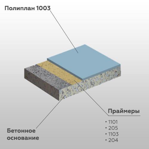 Media  Монолитные наливные покрытия Poliplan 1003 elast system