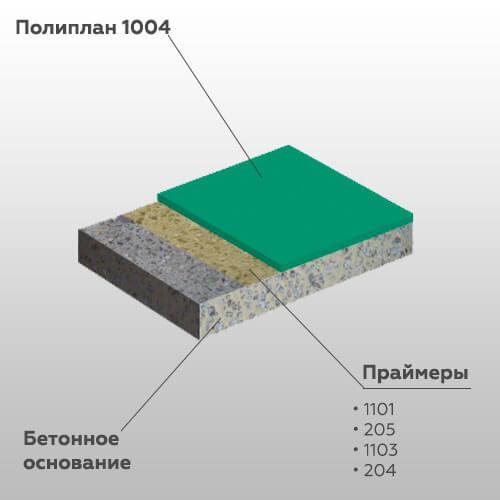 Media  Монолитные наливные покрытия Poliplan 1004 inert system