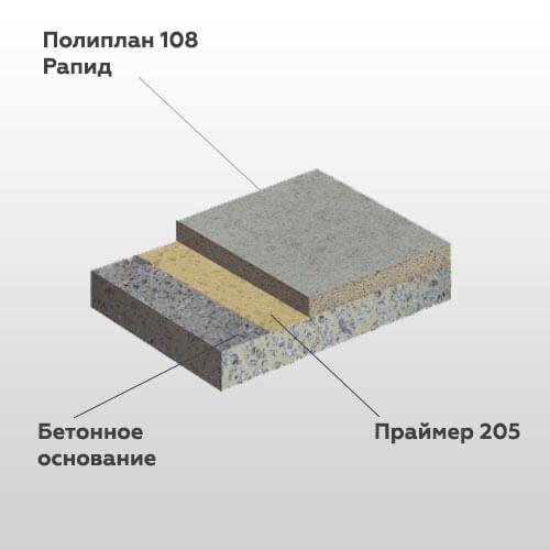 Alt Text  Цементно-полиуретановые покрытия Poliplan 108 rapid system