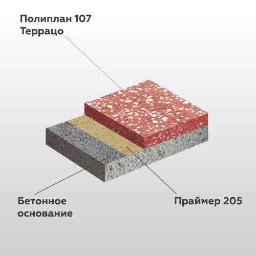 Alt Text  Цементно-полиуретановые покрытия Poliplan Terraco system