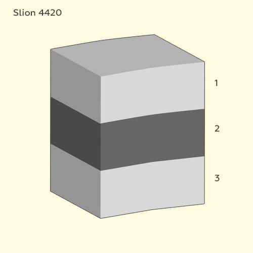Media slion Ленты Slion slion 4420 schema wo